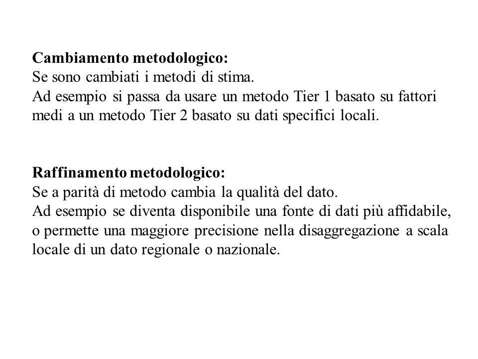 Cambiamento metodologico: Se sono cambiati i metodi di stima. Ad esempio si passa da usare un metodo Tier 1 basato su fattori medi a un metodo Tier 2