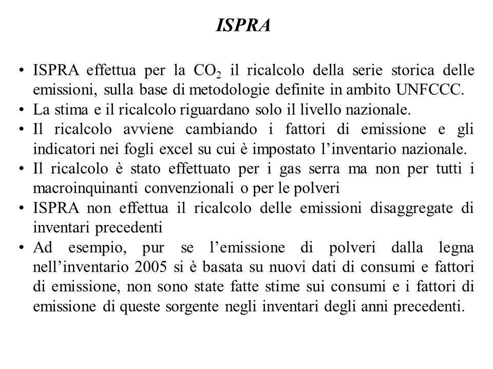 ISPRA effettua per la CO 2 il ricalcolo della serie storica delle emissioni, sulla base di metodologie definite in ambito UNFCCC. La stima e il ricalc