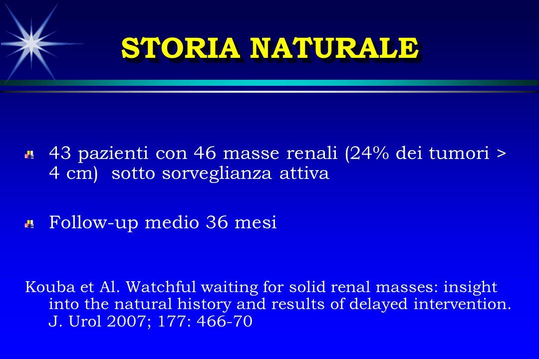 STORIA NATURALE 43 pazienti con 46 masse renali (24% dei tumori > 4 cm) sotto sorveglianza attiva Follow-up medio 36 mesi Kouba et Al. Watchful waitin