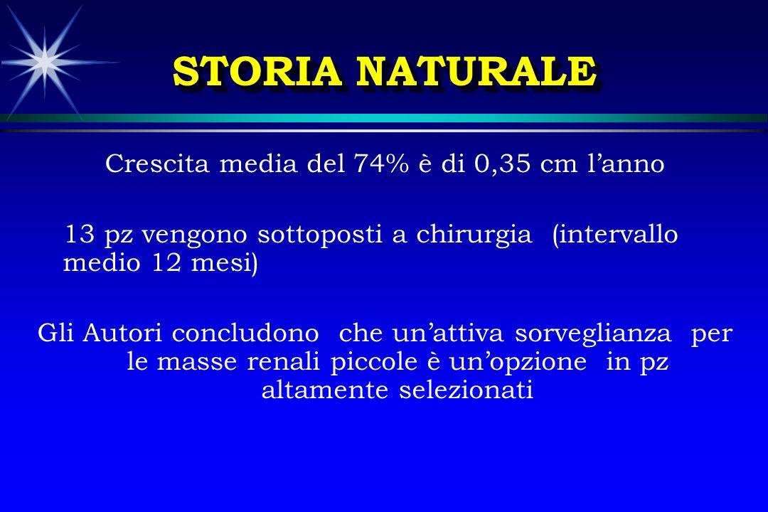 STORIA NATURALE Crescita media del 74% è di 0,35 cm lanno 13 pz vengono sottoposti a chirurgia (intervallo medio 12 mesi) Gli Autori concludono che un