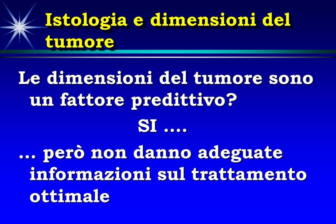 Istologia e dimensioni del tumore Le dimensioni del tumore sono un fattore predittivo? SI …. … però non danno adeguate informazioni sul trattamento ot