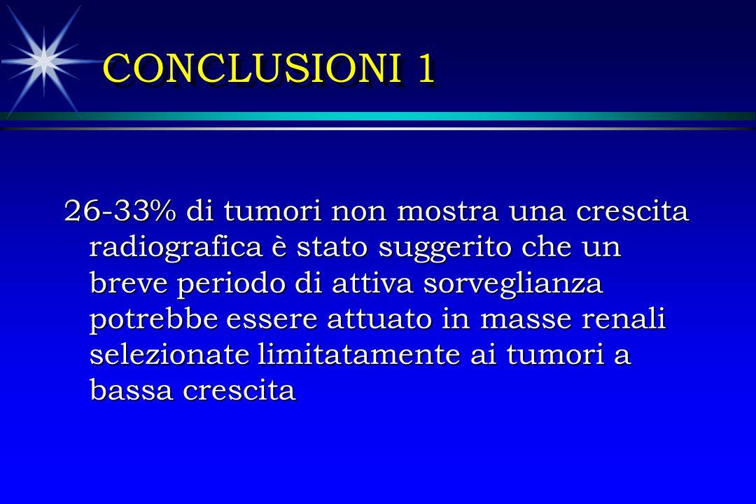 CONCLUSIONI 1 26-33% di tumori non mostra una crescita radiografica è stato suggerito che un breve periodo di attiva sorveglianza potrebbe essere attu