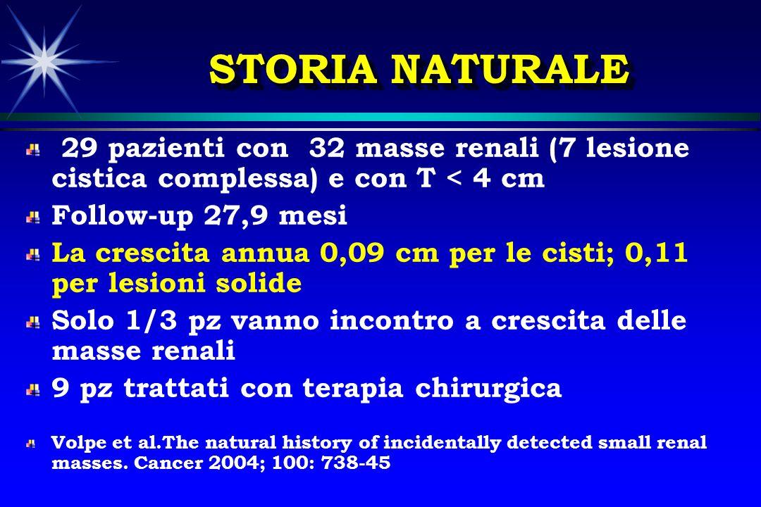 STORIA NATURALE 29 pazienti con 32 masse renali (7 lesione cistica complessa) e con T < 4 cm Follow-up 27,9 mesi La crescita annua 0,09 cm per le cist