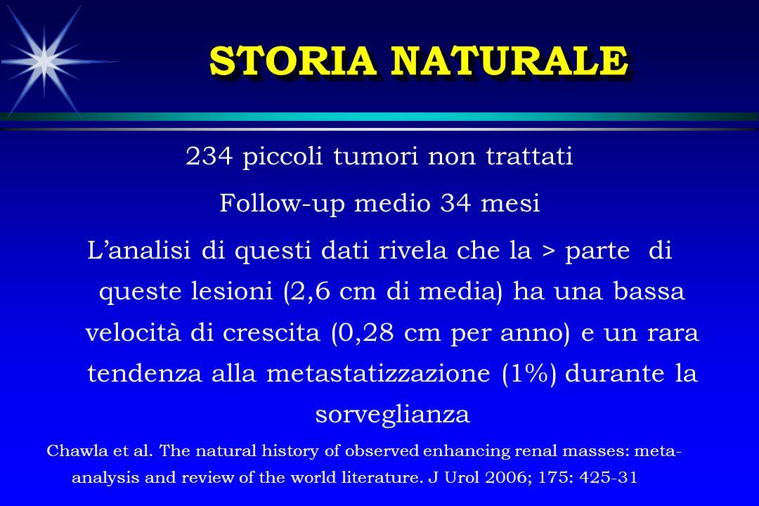 STORIA NATURALE 234 piccoli tumori non trattati Follow-up medio 34 mesi Lanalisi di questi dati rivela che la > parte di queste lesioni (2,6 cm di med