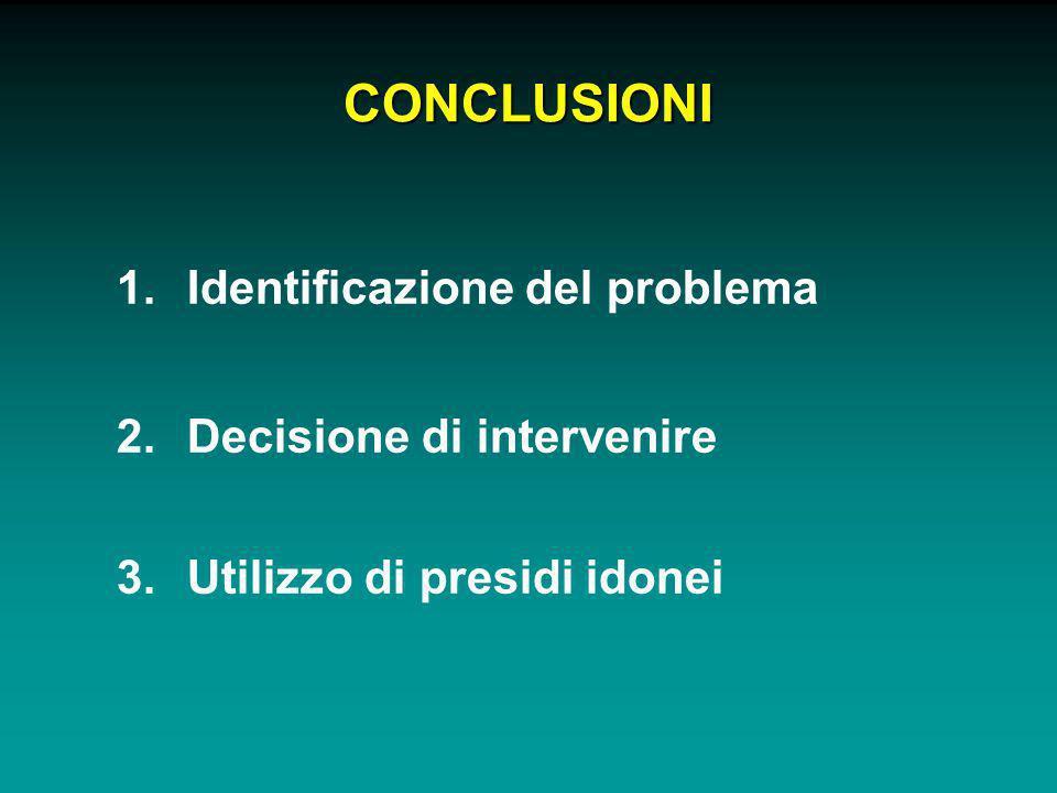 CONCLUSIONI 1.Identificazione del problema 2.Decisione di intervenire 3.Utilizzo di presidi idonei