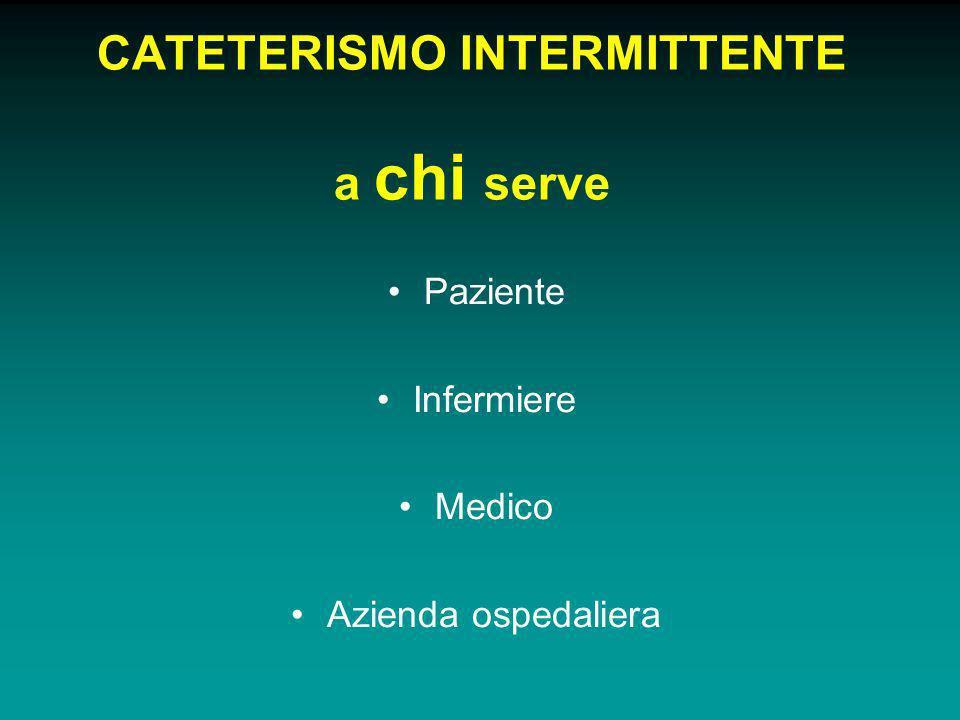 CATETERISMO INTERMITTENTE a chi serve Paziente Infermiere Medico Azienda ospedaliera