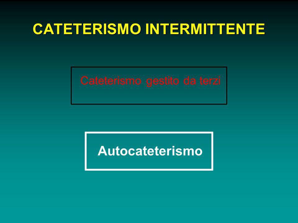 CATETERISMO INTERMITTENTE Cateterismo gestito da terzi Autocateterismo