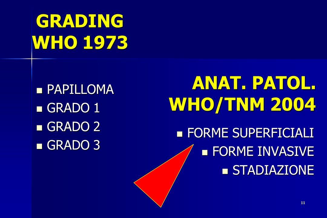 11 GRADING WHO 1973 PAPILLOMA PAPILLOMA GRADO 1 GRADO 1 GRADO 2 GRADO 2 GRADO 3 GRADO 3 ANAT. PATOL. WHO/TNM 2004 FORME SUPERFICIALI FORME SUPERFICIAL