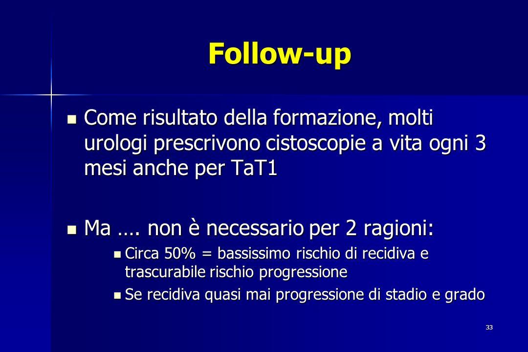 33 Follow-up Come risultato della formazione, molti urologi prescrivono cistoscopie a vita ogni 3 mesi anche per TaT1 Come risultato della formazione,