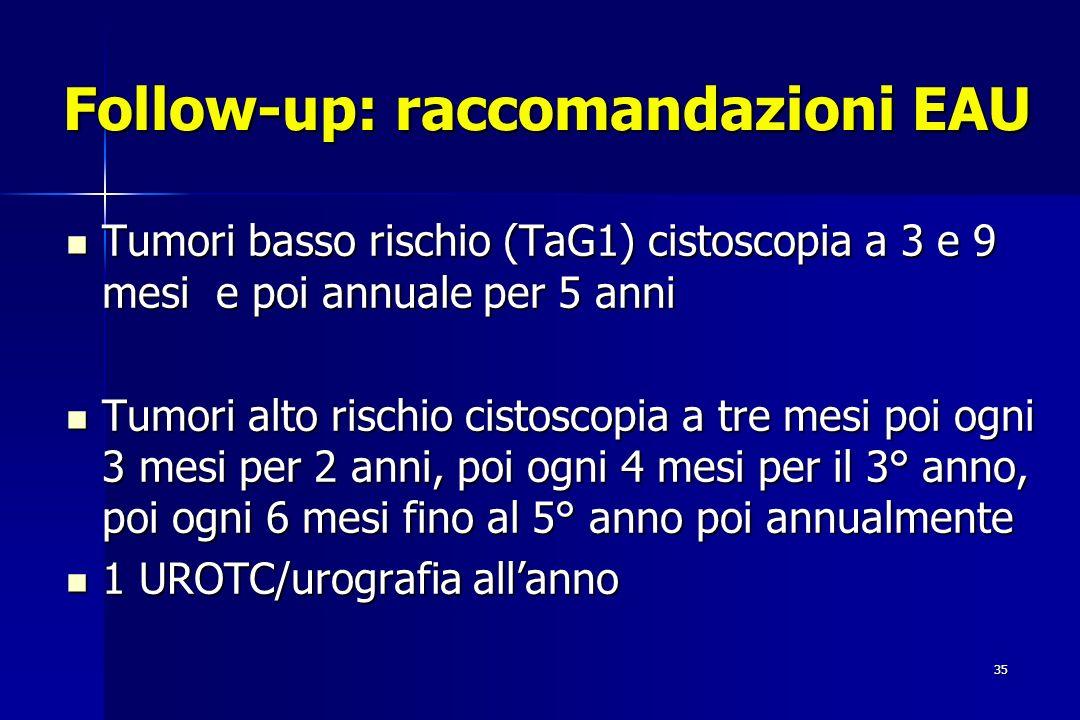 35 Follow-up: raccomandazioni EAU Tumori basso rischio (TaG1) cistoscopia a 3 e 9 mesi e poi annuale per 5 anni Tumori basso rischio (TaG1) cistoscopi