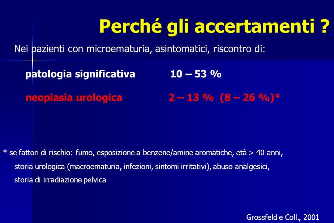 Perché gli accertamenti ? Nei pazienti con microematuria, asintomatici, riscontro di: patologia significativa 10 – 53 % neoplasia urologica 2 – 13 % (
