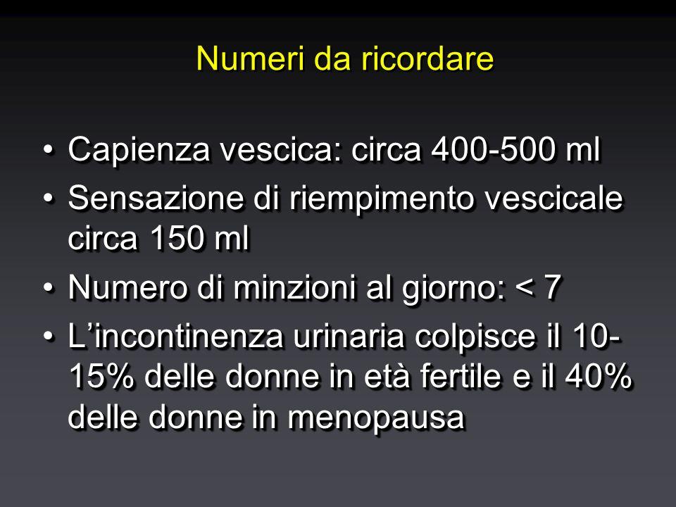 Numeri da ricordare Capienza vescica: circa 400-500 mlCapienza vescica: circa 400-500 ml Sensazione di riempimento vescicale circa 150 mlSensazione di riempimento vescicale circa 150 ml Numero di minzioni al giorno: < 7Numero di minzioni al giorno: < 7 Lincontinenza urinaria colpisce il 10- 15% delle donne in età fertile e il 40% delle donne in menopausaLincontinenza urinaria colpisce il 10- 15% delle donne in età fertile e il 40% delle donne in menopausa Capienza vescica: circa 400-500 mlCapienza vescica: circa 400-500 ml Sensazione di riempimento vescicale circa 150 mlSensazione di riempimento vescicale circa 150 ml Numero di minzioni al giorno: < 7Numero di minzioni al giorno: < 7 Lincontinenza urinaria colpisce il 10- 15% delle donne in età fertile e il 40% delle donne in menopausaLincontinenza urinaria colpisce il 10- 15% delle donne in età fertile e il 40% delle donne in menopausa