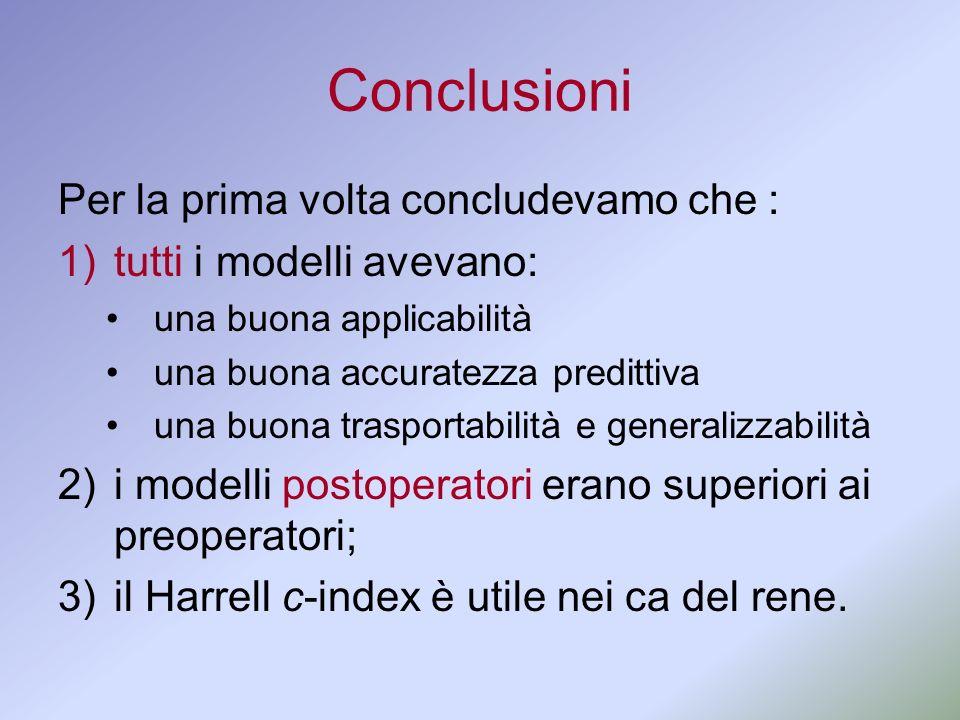 Conclusioni Per la prima volta concludevamo che : 1)tutti i modelli avevano: una buona applicabilità una buona accuratezza predittiva una buona traspo