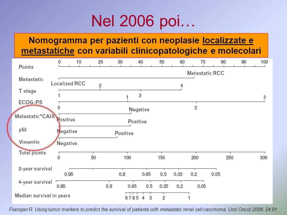 Nel 2006 poi… Nomogramma per pazienti con neoplasie localizzate e metastatiche con variabili clinicopatologiche e molecolari Flanigan R. Using tumor m