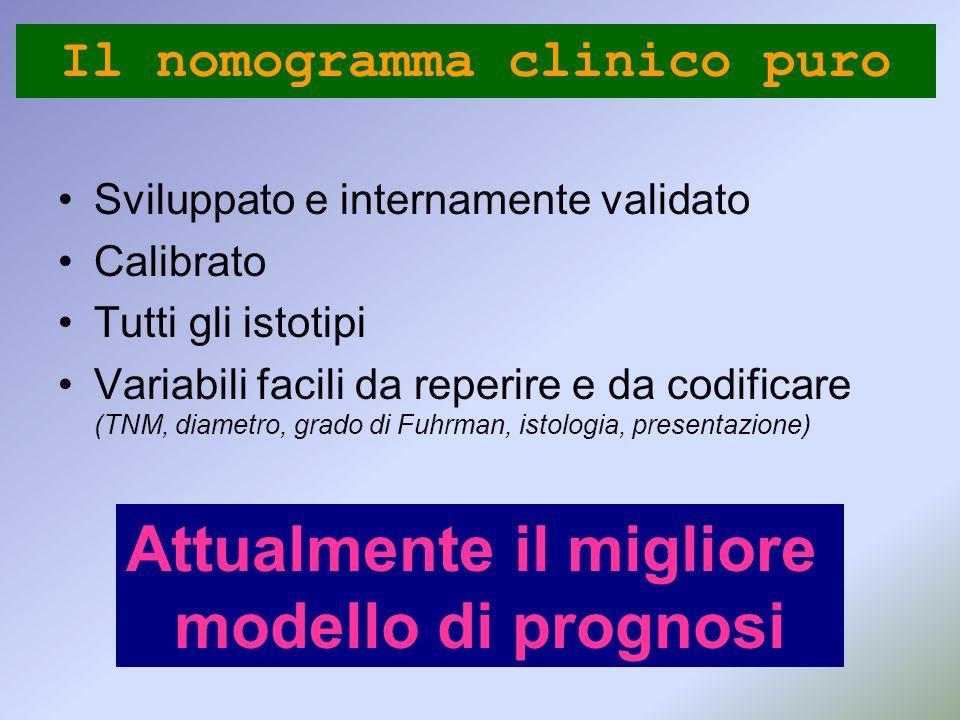 Sviluppato e internamente validato Calibrato Tutti gli istotipi Variabili facili da reperire e da codificare (TNM, diametro, grado di Fuhrman, istolog