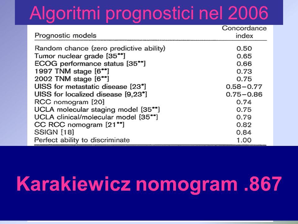 Karakiewicz nomogram.867 Algoritmi prognostici nel 2006