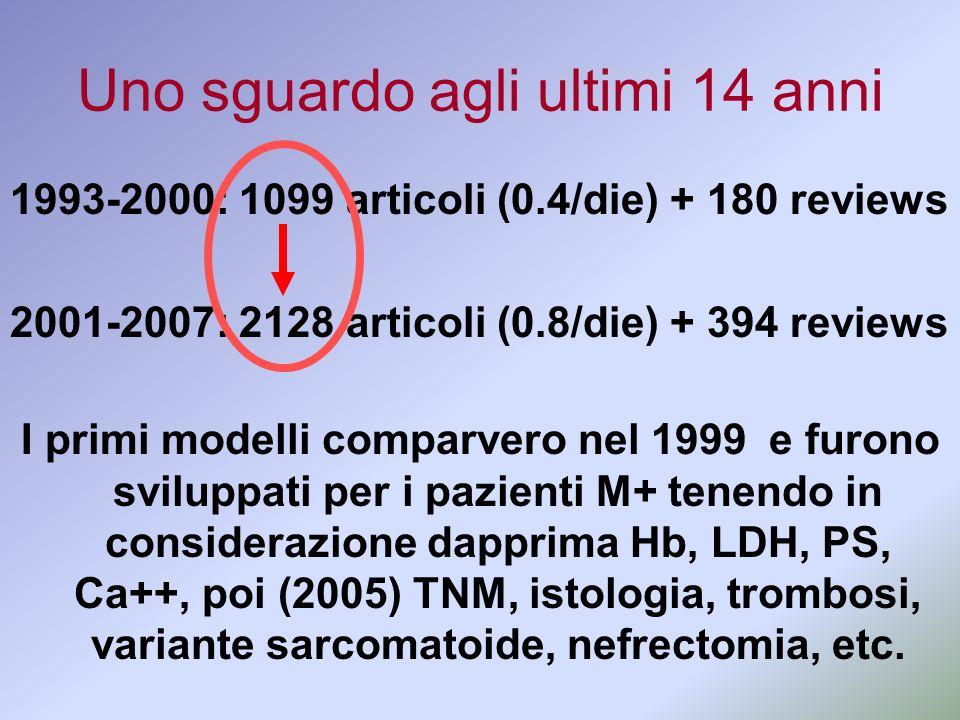 Nel 2006 poi… Nomogramma per pazienti con neoplasie localizzate e metastatiche con variabili clinicopatologiche e molecolari Flanigan R.