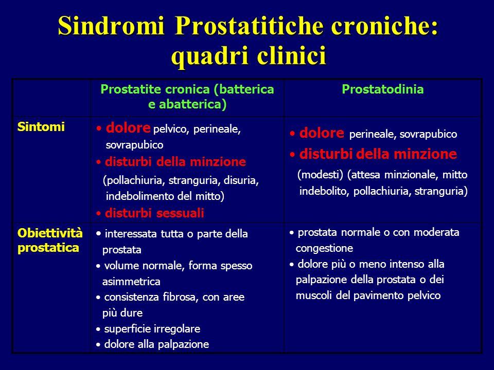 Sindromi Prostatitiche croniche: quadri clinici Prostatite cronica (batterica e abatterica) Prostatodinia Sintomi dolore pelvico, perineale, sovrapubi