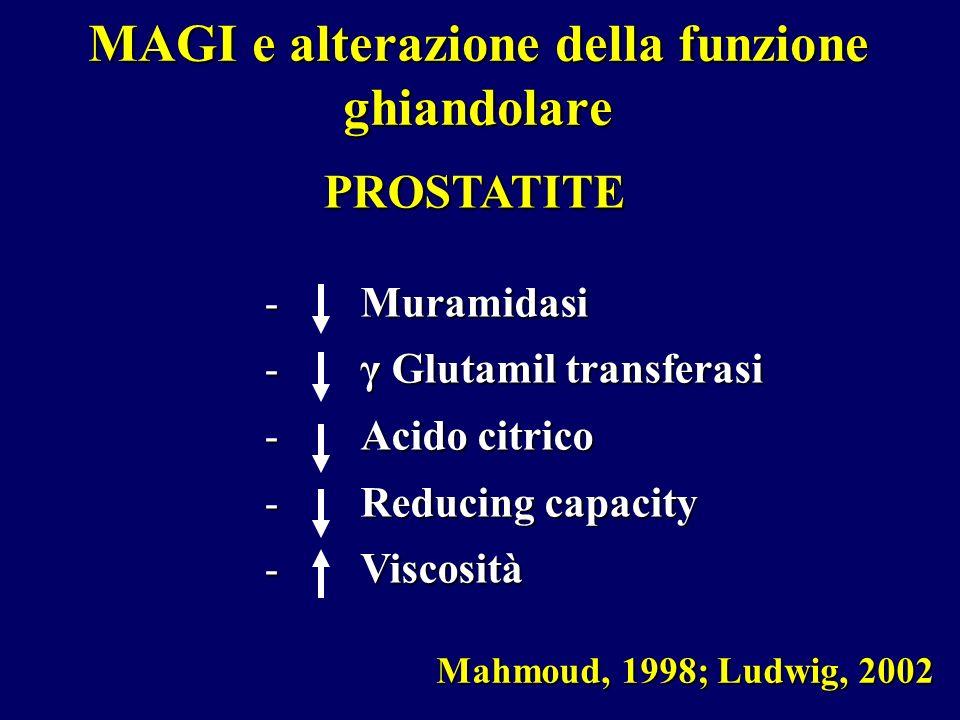 MAGI e alterazione della funzione ghiandolare Mahmoud, 1998; Ludwig, 2002 - Muramidasi - γ Glutamil transferasi - Acido citrico - Reducing capacity -