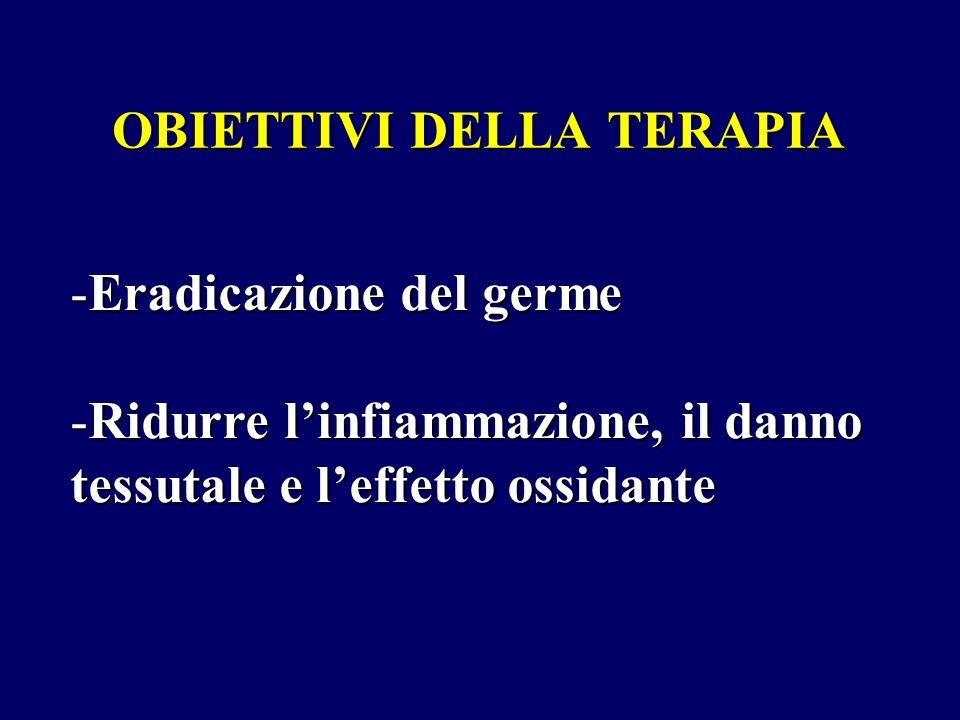 OBIETTIVI DELLA TERAPIA -Eradicazione del germe -Ridurre linfiammazione, il danno tessutale e leffetto ossidante