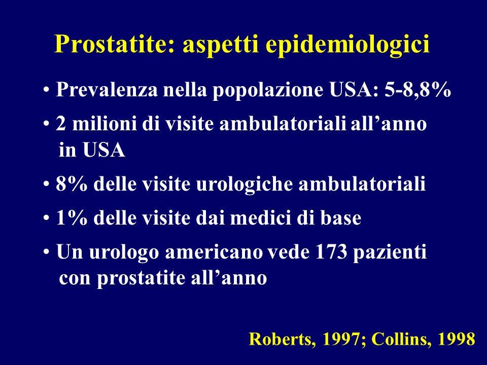 Prevalenza nella popolazione USA: 5-8,8% 2 milioni di visite ambulatoriali allanno in USA 8% delle visite urologiche ambulatoriali 1% delle visite dai