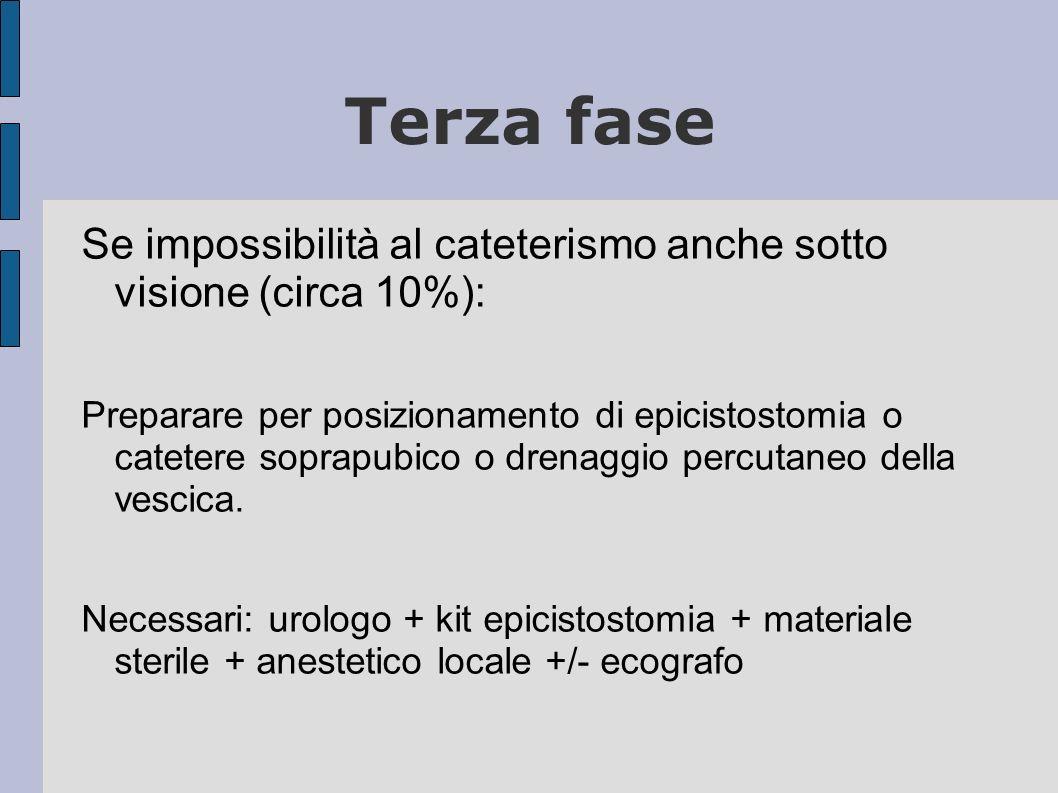 Terza fase Se impossibilità al cateterismo anche sotto visione (circa 10%): Preparare per posizionamento di epicistostomia o catetere soprapubico o drenaggio percutaneo della vescica.