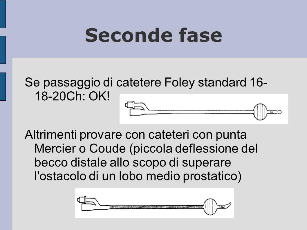 Seconde fase Se passaggio di catetere Foley standard 16- 18-20Ch: OK.