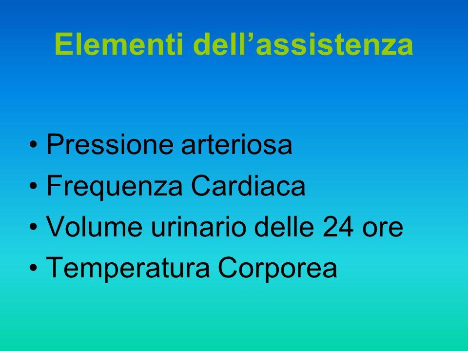 Elementi dellassistenza Pressione arteriosa Frequenza Cardiaca Volume urinario delle 24 ore Temperatura Corporea