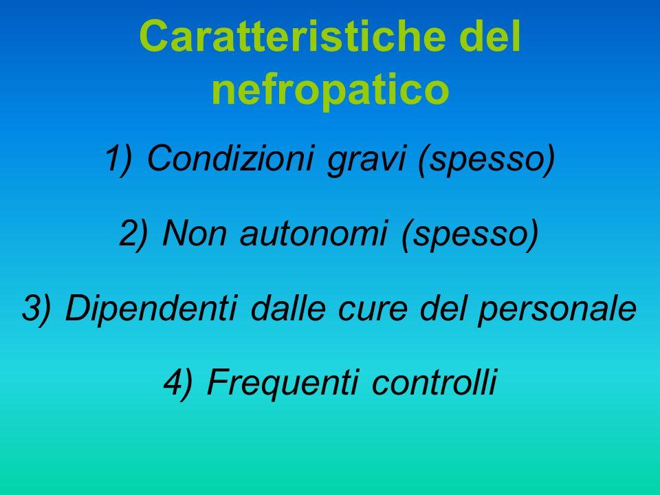 Caratteristiche del nefropatico 1)Condizioni gravi (spesso) 2)Non autonomi (spesso) 3)Dipendenti dalle cure del personale 4)Frequenti controlli