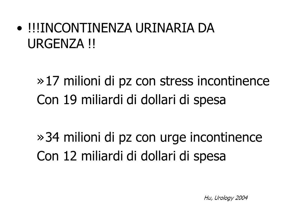 !!!INCONTINENZA URINARIA DA URGENZA !! »17 milioni di pz con stress incontinence Con 19 miliardi di dollari di spesa »34 milioni di pz con urge incont