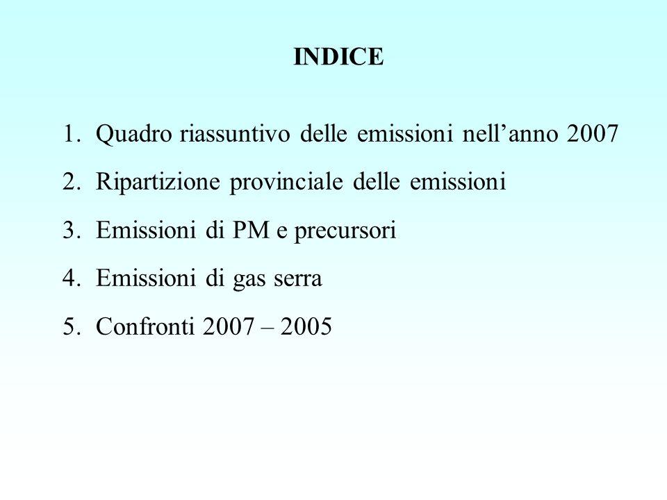 1. Quadro riassuntivo delle emissioni nellanno 2007 Public Review