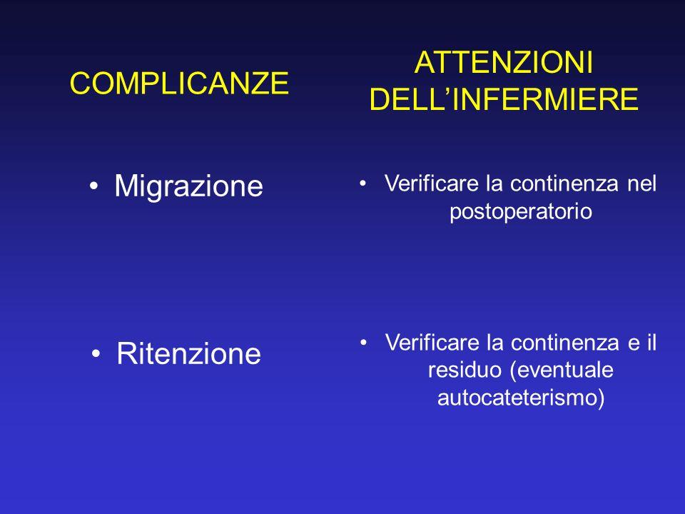 Migrazione Ritenzione Verificare la continenza nel postoperatorio Verificare la continenza e il residuo (eventuale autocateterismo) COMPLICANZE ATTENZ