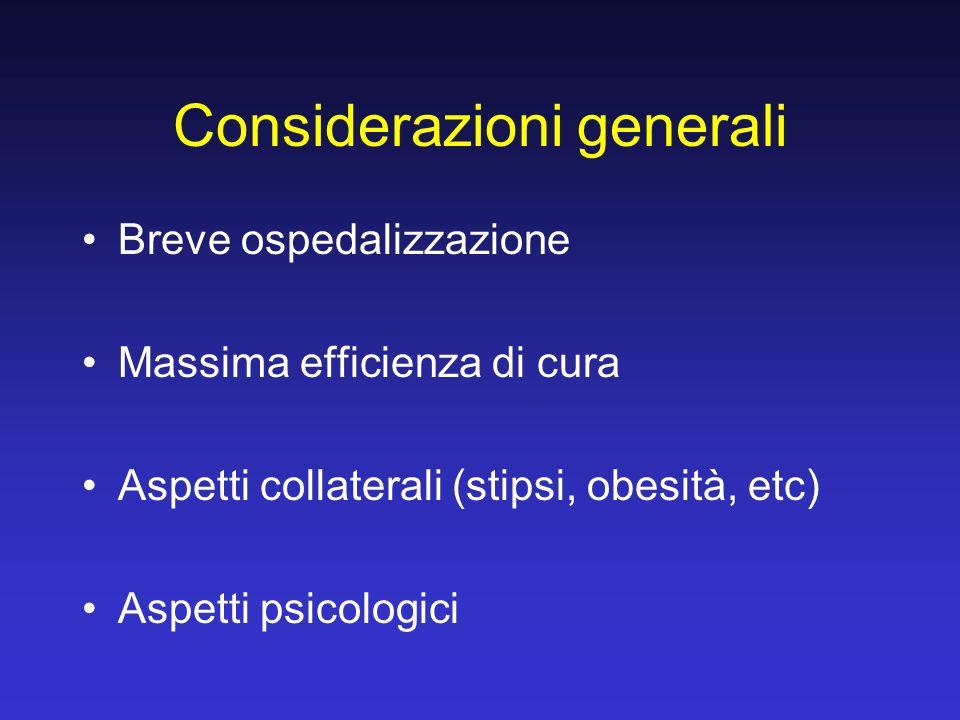 Considerazioni generali Breve ospedalizzazione Massima efficienza di cura Aspetti collaterali (stipsi, obesità, etc) Aspetti psicologici
