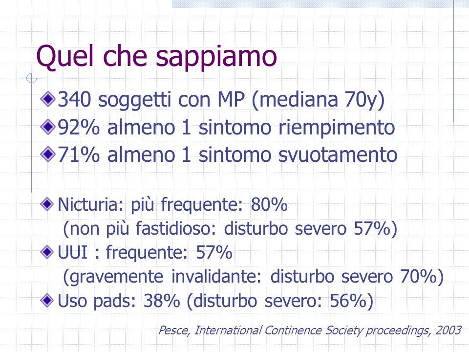 Quel che sappiamo 340 soggetti con MP (mediana 70y) 92% almeno 1 sintomo riempimento 71% almeno 1 sintomo svuotamento Nicturia: più frequente: 80% (non più fastidioso: disturbo severo 57%) UUI : frequente: 57% (gravemente invalidante: disturbo severo 70%) Uso pads: 38% (disturbo severo: 56%) Pesce, International Continence Society proceedings, 2003