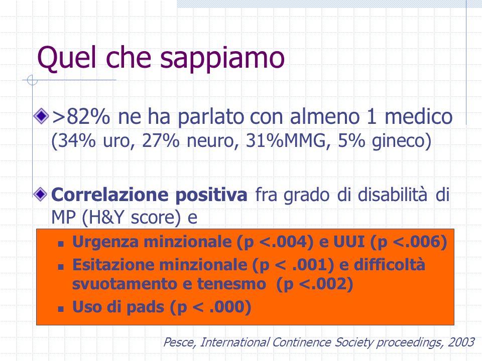 Quel che sappiamo >82% ne ha parlato con almeno 1 medico (34% uro, 27% neuro, 31%MMG, 5% gineco) Correlazione positiva fra grado di disabilità di MP (H&Y score) e Urgenza minzionale (p <.004) e UUI (p <.006) Esitazione minzionale (p <.001) e difficoltà svuotamento e tenesmo (p <.002) Uso di pads (p <.000) Pesce, International Continence Society proceedings, 2003