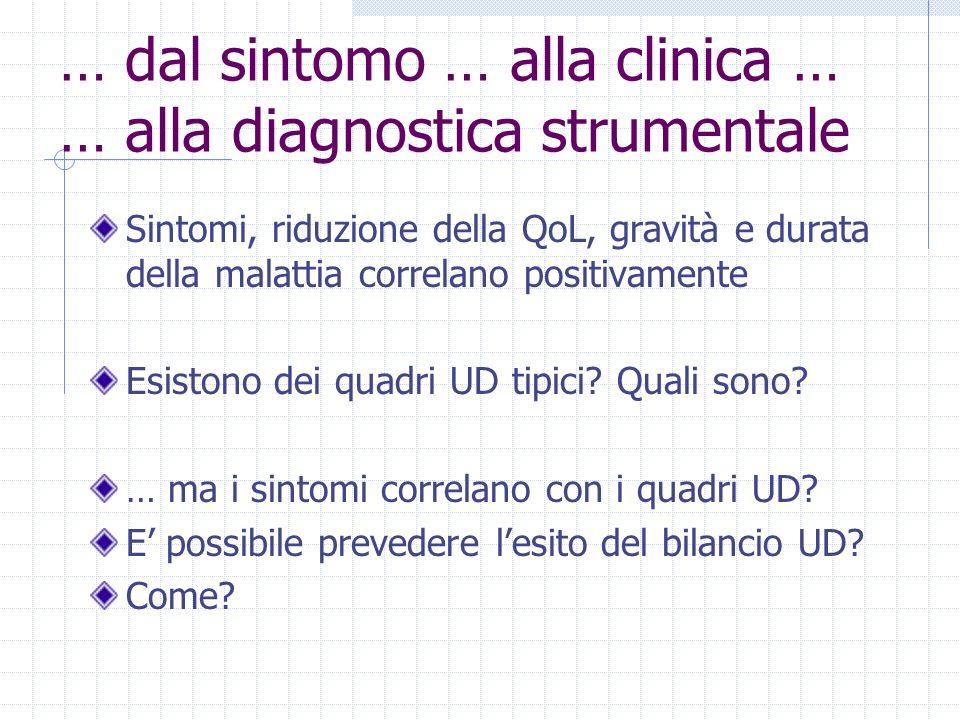 … dal sintomo … alla clinica … … alla diagnostica strumentale Sintomi, riduzione della QoL, gravità e durata della malattia correlano positivamente Esistono dei quadri UD tipici.