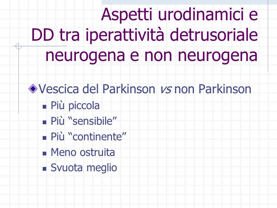 Aspetti urodinamici e DD tra iperattività detrusoriale neurogena e non neurogena Vescica del Parkinson vs non Parkinson Più piccola Più sensibile Più continente Meno ostruita Svuota meglio
