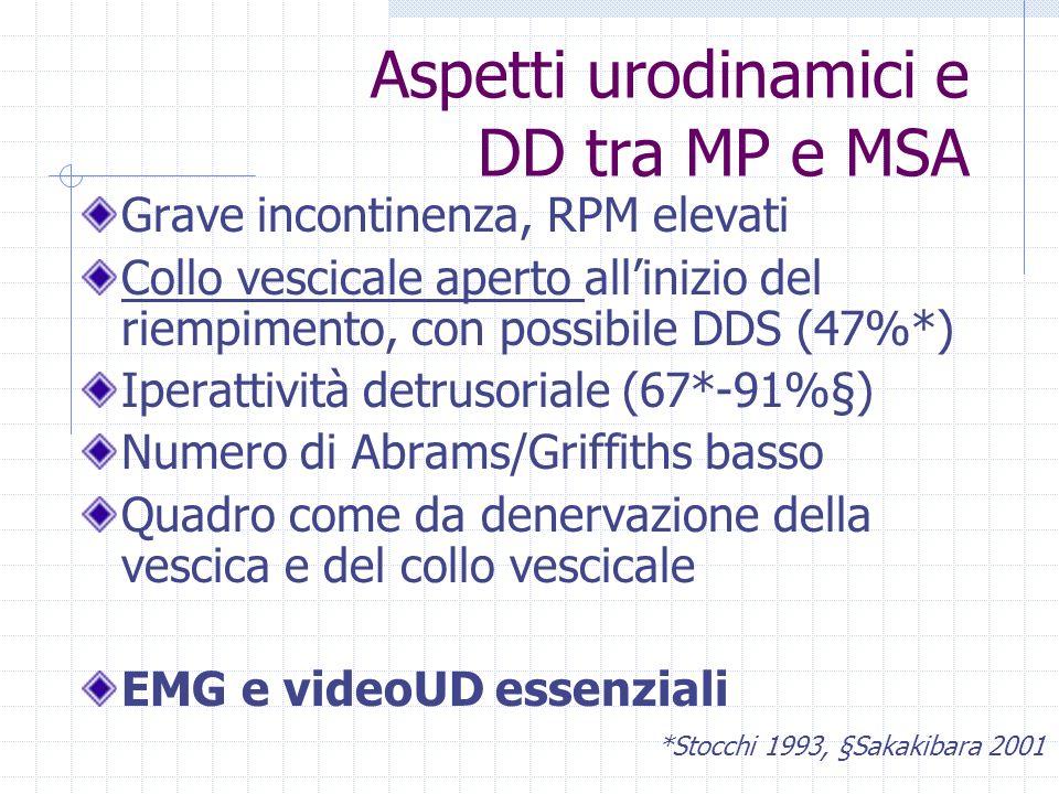 Aspetti urodinamici e DD tra MP e MSA Grave incontinenza, RPM elevati Collo vescicale aperto allinizio del riempimento, con possibile DDS (47%*) Iperattività detrusoriale (67*-91%§) Numero di Abrams/Griffiths basso Quadro come da denervazione della vescica e del collo vescicale EMG e videoUD essenziali *Stocchi 1993, §Sakakibara 2001