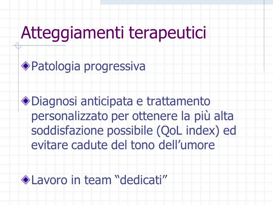 Atteggiamenti terapeutici Patologia progressiva Diagnosi anticipata e trattamento personalizzato per ottenere la più alta soddisfazione possibile (QoL index) ed evitare cadute del tono dellumore Lavoro in team dedicati