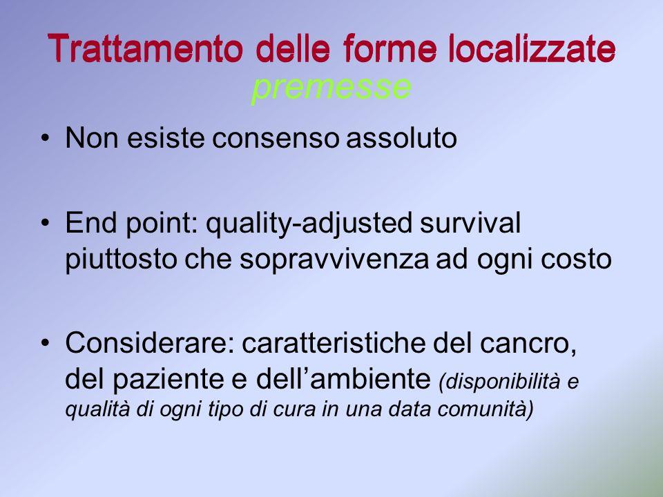 Trattamento delle forme localizzate Non esiste consenso assoluto End point: quality-adjusted survival piuttosto che sopravvivenza ad ogni costo Consid