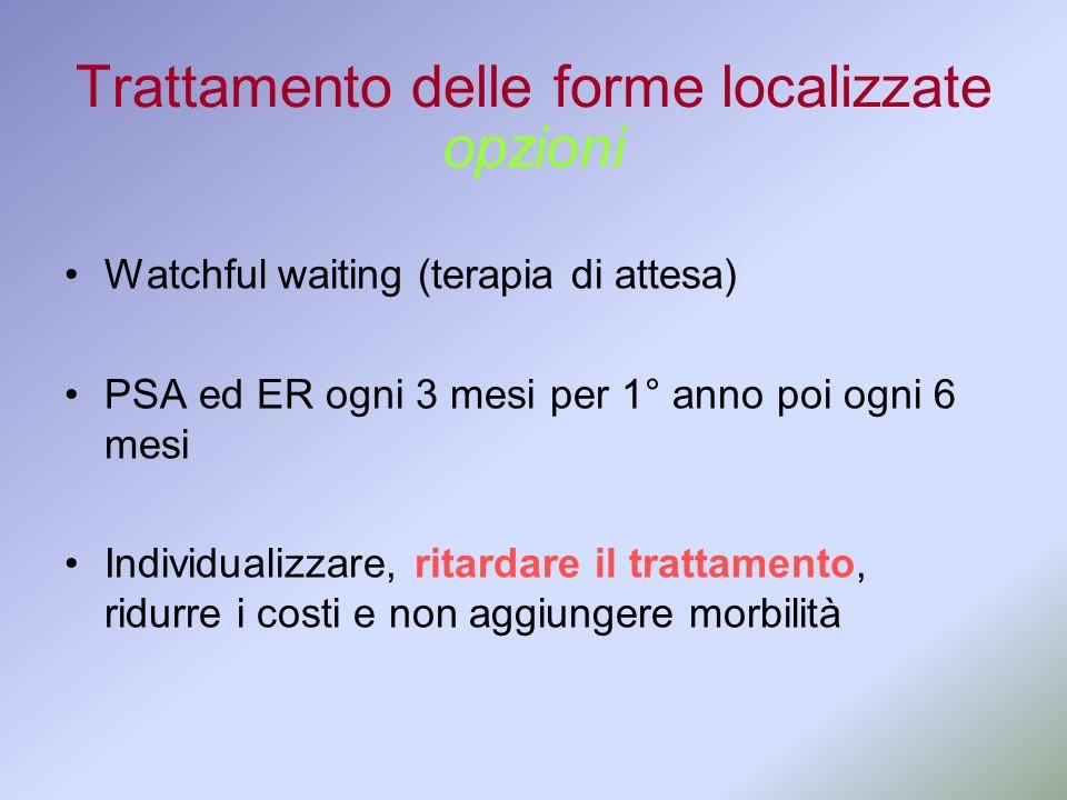 Trattamento delle forme localizzate Watchful waiting (terapia di attesa) PSA ed ER ogni 3 mesi per 1° anno poi ogni 6 mesi Individualizzare, ritardare