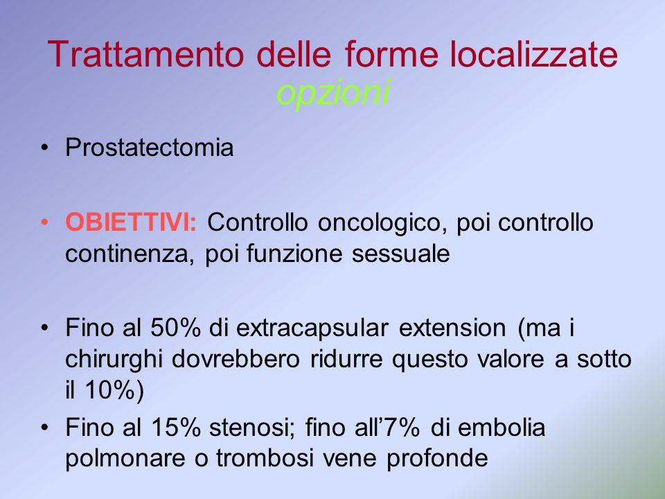 Trattamento delle forme localizzate Prostatectomia OBIETTIVI: Controllo oncologico, poi controllo continenza, poi funzione sessuale Fino al 50% di ext