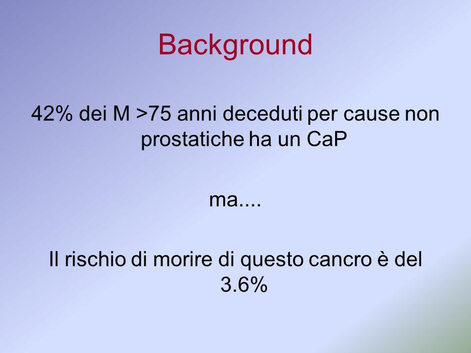 Background 42% dei M >75 anni deceduti per cause non prostatiche ha un CaP ma.... Il rischio di morire di questo cancro è del 3.6%