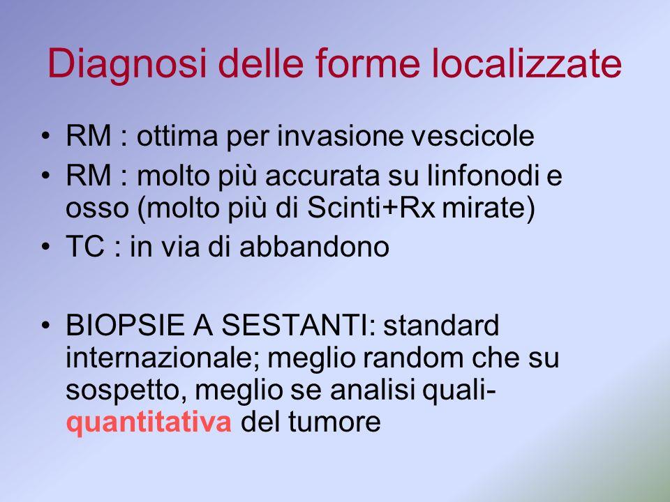 Diagnosi delle forme localizzate RM : ottima per invasione vescicole RM : molto più accurata su linfonodi e osso (molto più di Scinti+Rx mirate) TC :