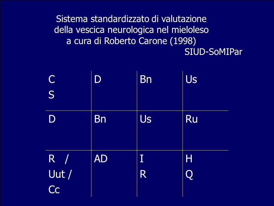 Sistema standardizzato di valutazione della vescica neurologica nel mieloleso a cura di Roberto Carone (1998) SIUD-SoMIPar CSCS DBnUs DBnUsRu R / Uut