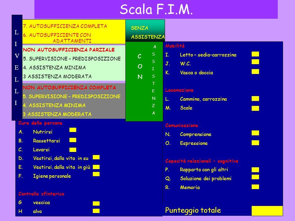 Scala F.I.M. Mobilità I.Letto – sedia-carrozzina J.W.C. K.Vasca o doccia Locomozione L.Cammino, carrozzina M.Scale Comunicazione N.Comprensione O.Espr