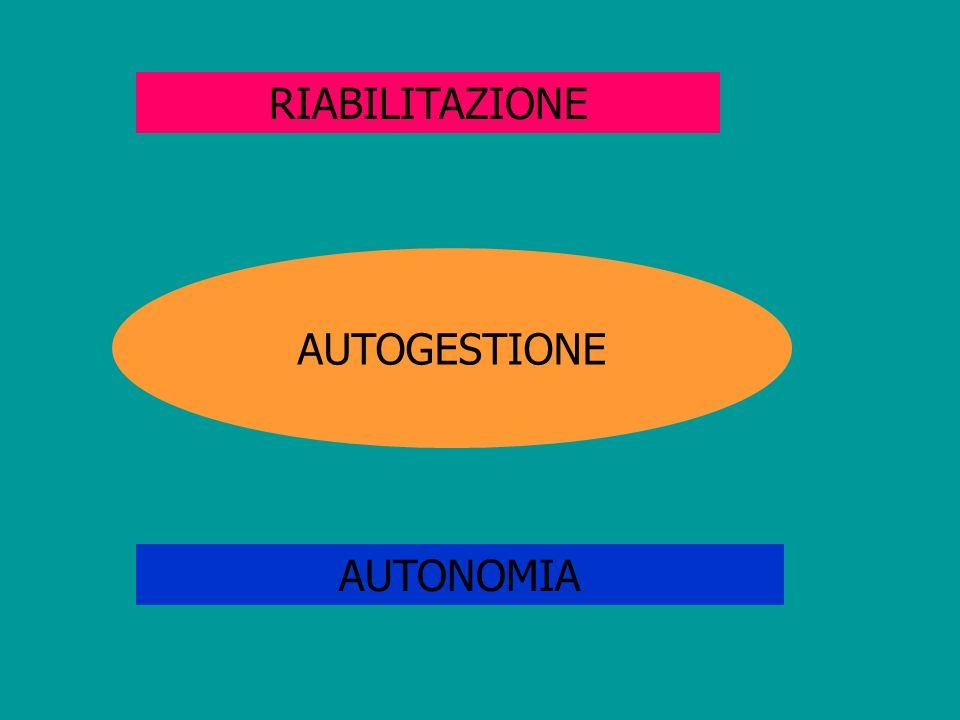 RIABILITAZIONE AUTONOMIA AUTOGESTIONE