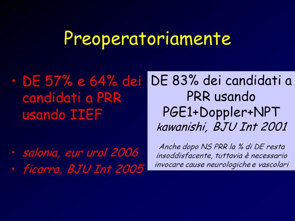 Preoperatoriamente DE 57% e 64% dei candidati a PRR usando IIEF salonia, eur urol 2006 ficarra, BJU Int 2005 DE 83% dei candidati a PRR usando PGE1+Doppler+NPT k awanishi, BJU Int 2001 Anche dopo NS PRR la % di DE resta insoddisfacente, tuttavia è necessario invocare cause neurologiche e vascolari