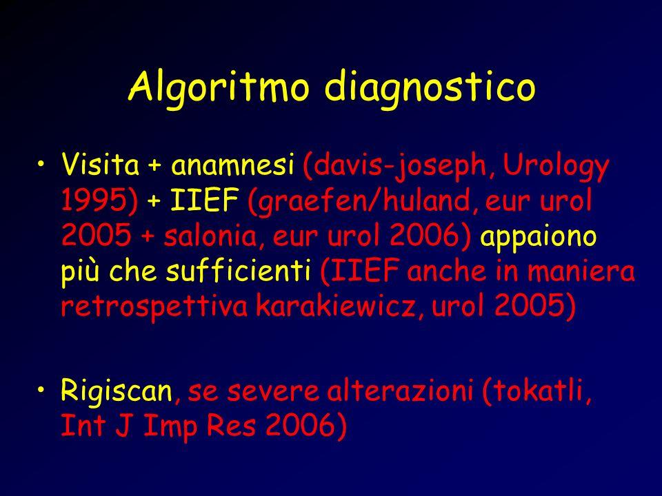 Algoritmo diagnostico Visita + anamnesi (davis-joseph, Urology 1995) + IIEF (graefen/huland, eur urol 2005 + salonia, eur urol 2006) appaiono più che sufficienti (IIEF anche in maniera retrospettiva karakiewicz, urol 2005) Rigiscan, se severe alterazioni (tokatli, Int J Imp Res 2006)