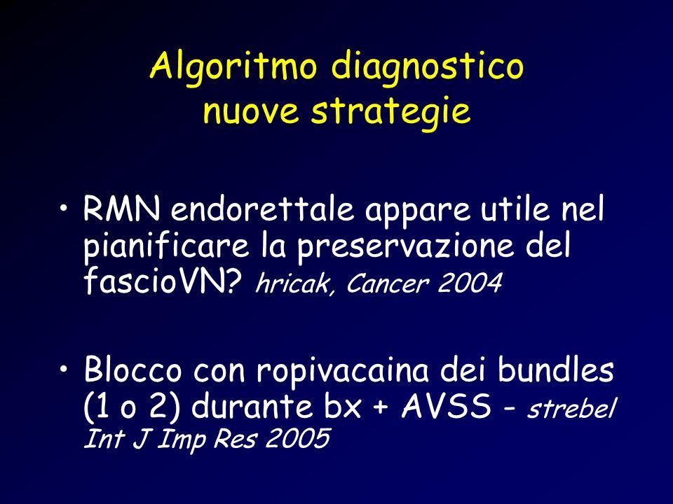 Algoritmo diagnostico nuove strategie RMN endorettale appare utile nel pianificare la preservazione del fascioVN.